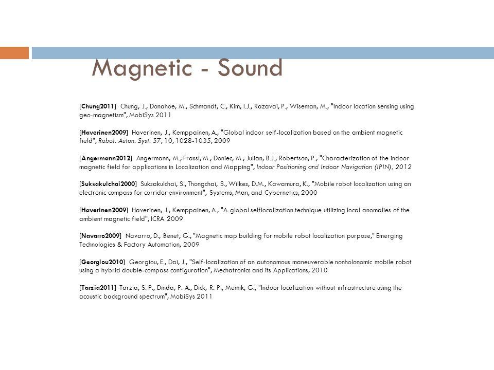 Magnetic - Sound [Chung2011] Chung, J., Donahoe, M., Schmandt, C., Kim, I.J., Razavai, P., Wiseman, M.,