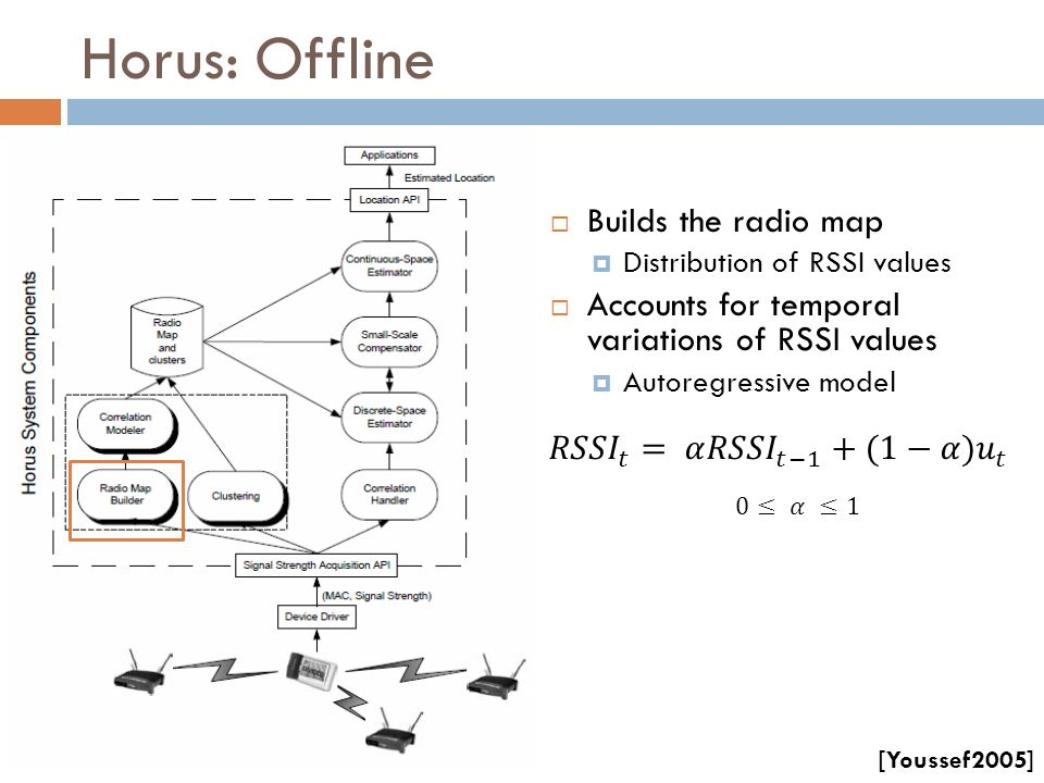 Horus: Offline  Builds the radio map  Distribution of RSSI values  Accounts for temporal variations of RSSI values  Autoregressive model [Youssef2