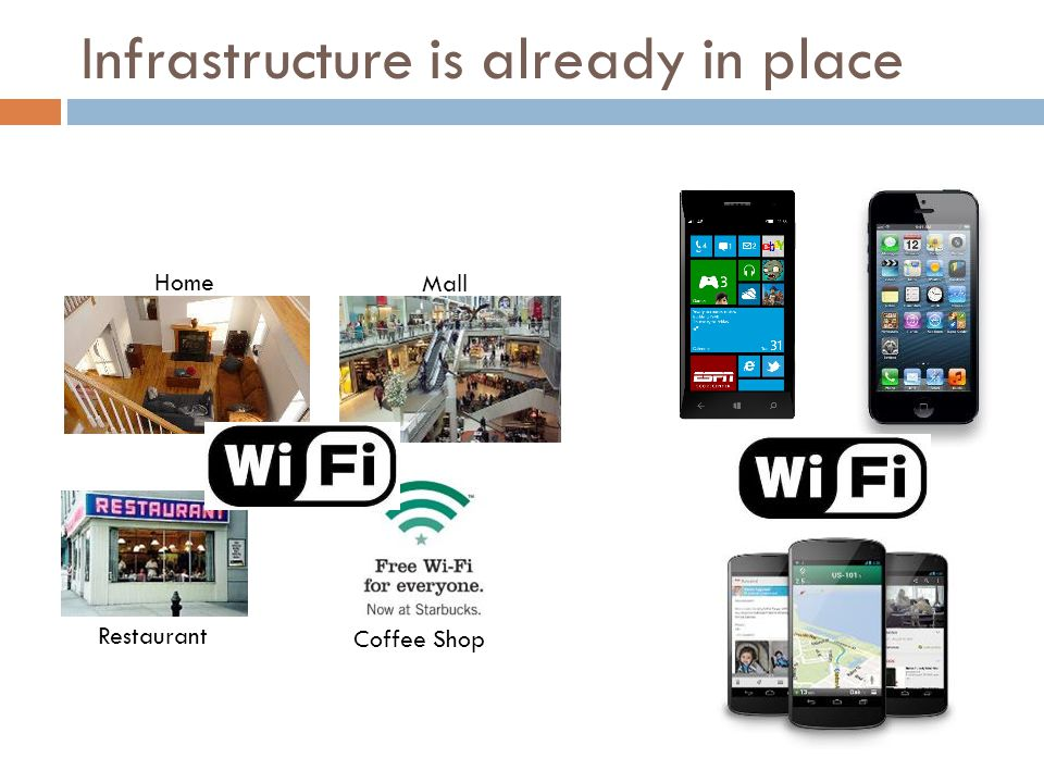Infrastructure is already in place Home Mall Restaurant Coffee Shop
