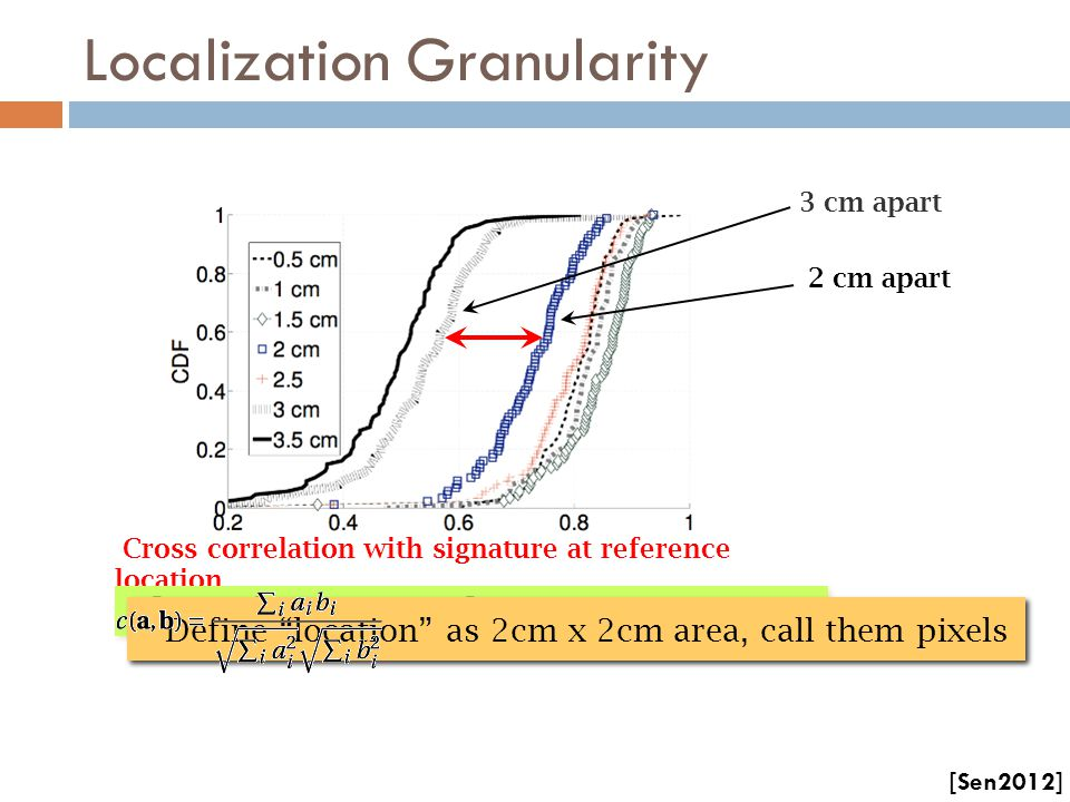 """Localization Granularity Cross correlation with signature at reference location Channel response changes every 2-3cm 3 cm apart 2 cm apart Define """"loc"""