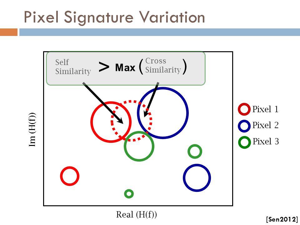 Pixel Signature Variation Real (H(f)) Im (H(f)) Self Similarity Cross Similarity > Max ( ) Pixel 1 Pixel 2 Pixel 3 [Sen2012]