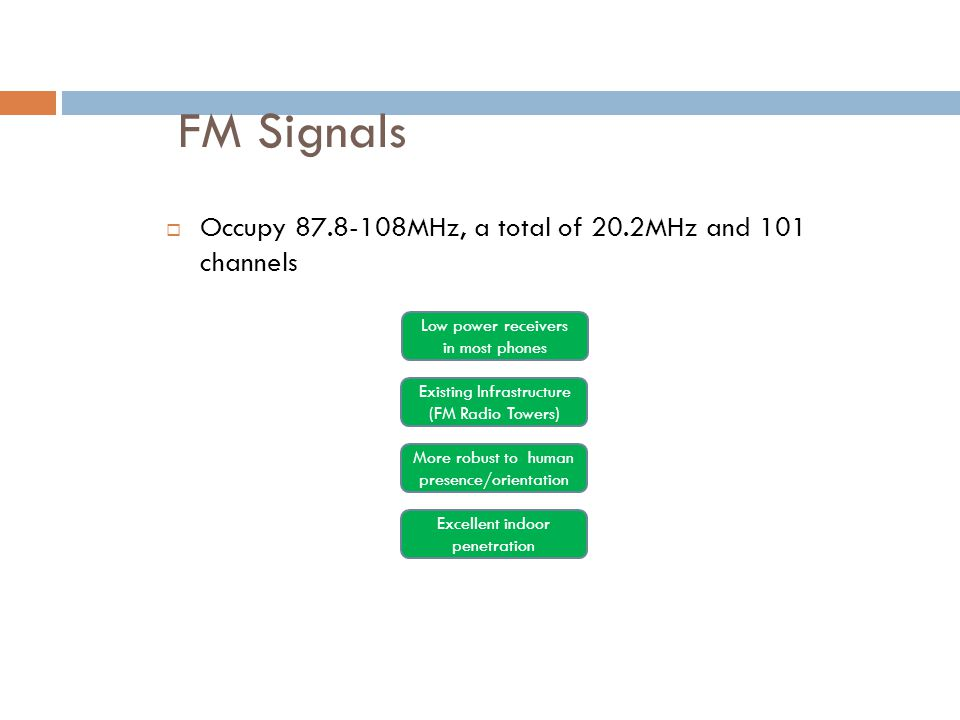 FM Signals  Occupy 87.8-108MHz, a total of 20.2MHz and 101 channels More robust to human presence/orientation Excellent indoor penetration Low power