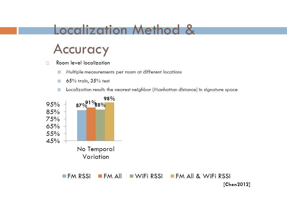 Localization Method & Accuracy  Room level localization  Multiple measurements per room at different locations  65% train, 35% test  Localization