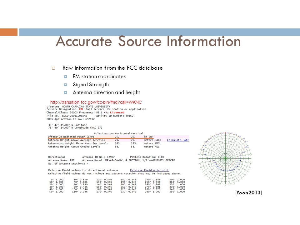 Accurate Source Information  Raw Information from the FCC database  FM station coordinates  Signal Strength  Antenna direction and height http://t