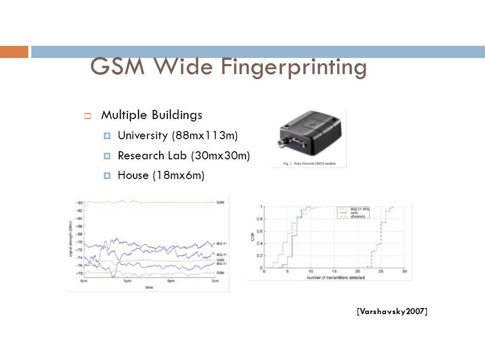 GSM Wide Fingerprinting  Multiple Buildings  University (88mx113m)  Research Lab (30mx30m)  House (18mx6m) [Varshavsky2007]