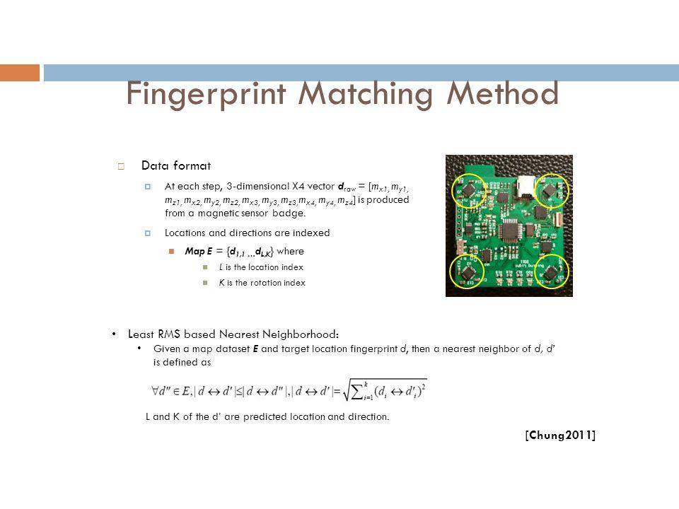 Fingerprint Matching Method  Data format  At each step, 3-dimensional X4 vector d raw = [m x1, m y1, m z1, m x2, m y2, m z2, m x3, m y3, m z3, m x4,