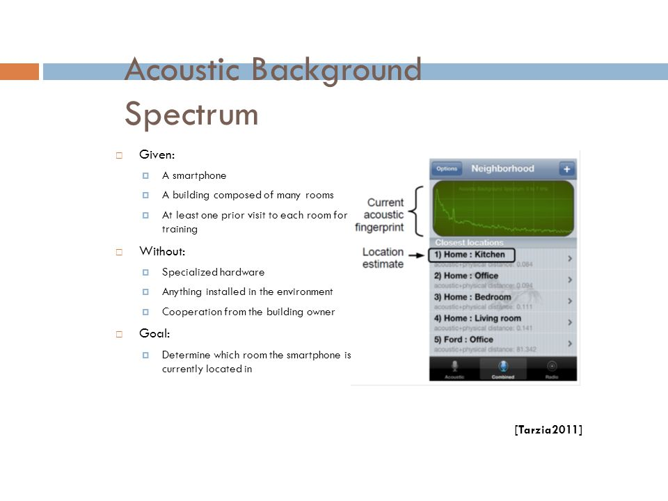 Acoustic Background Spectrum  Given:  A smartphone  A building composed of many rooms  At least one prior visit to each room for training  Withou