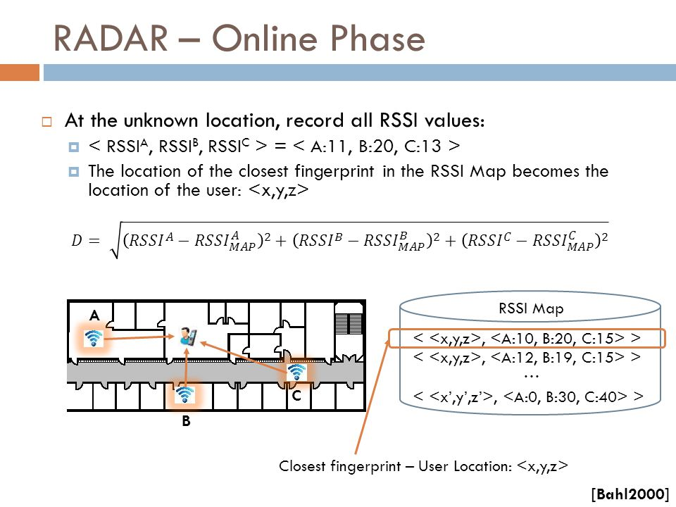 A B C RADAR – Online Phase, > … RSSI Map  At the unknown location, record all RSSI values:  =  The location of the closest fingerprint in the RSSI