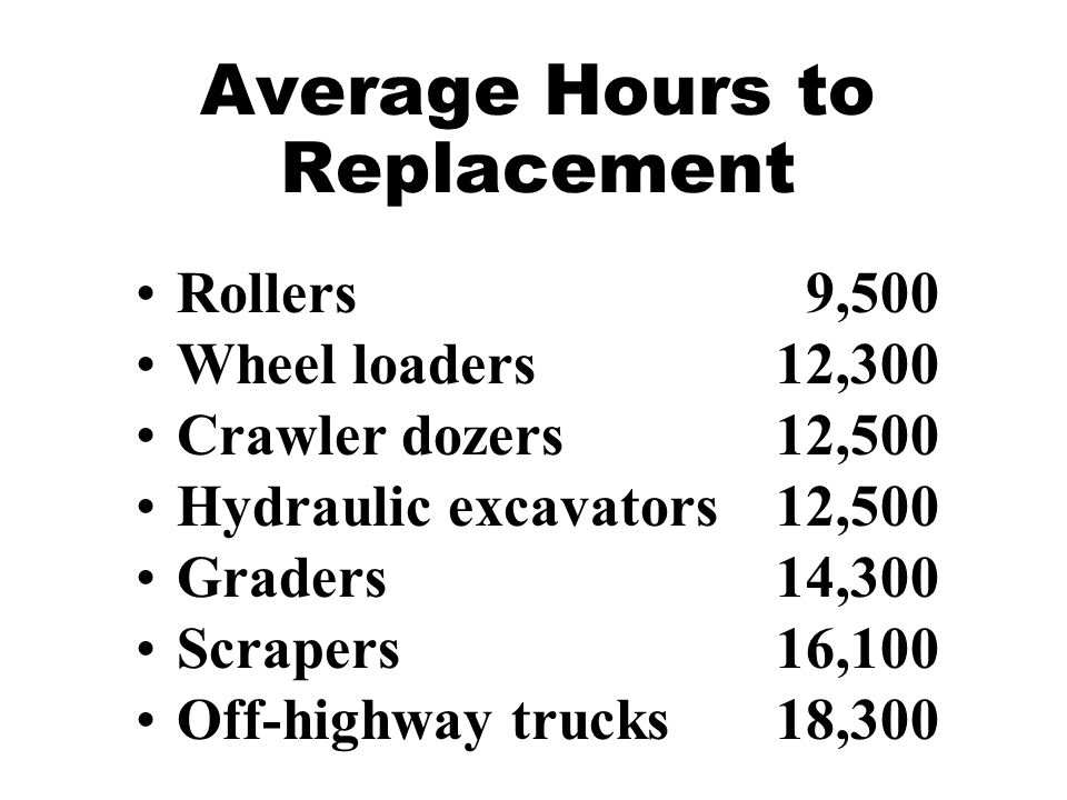 Average Hours to Replacement Rollers 9,500 Wheel loaders12,300 Crawler dozers 12,500 Hydraulic excavators12,500 Graders14,300 Scrapers16,100 Off-highway trucks18,300