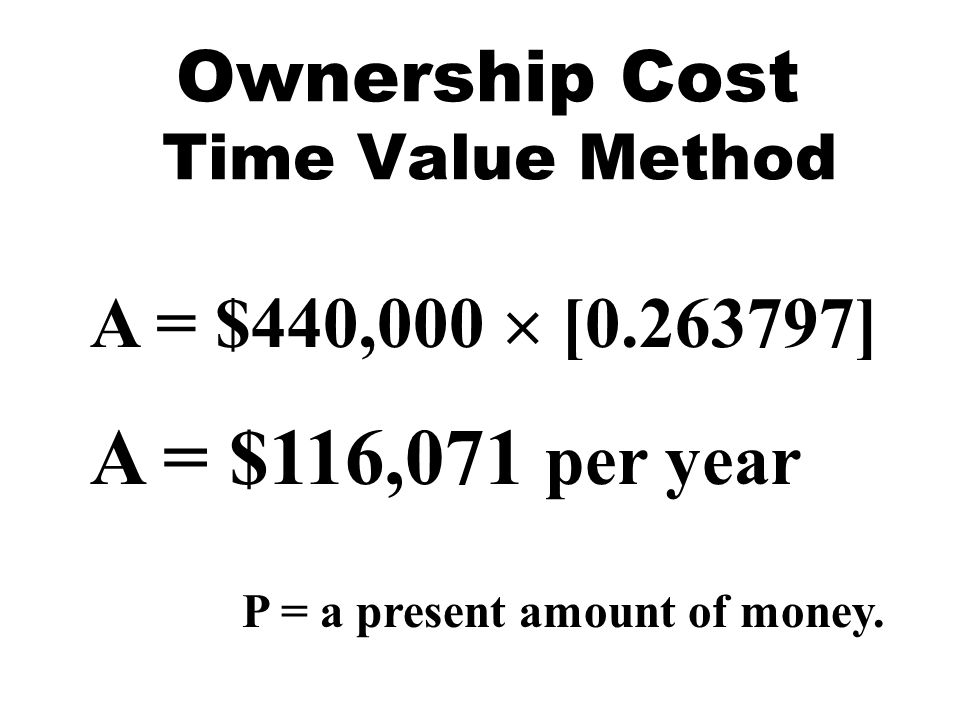 Ownership Cost Time Value Method P = a present amount of money. A = $440,000  [0.263797] A = $116,071 per year