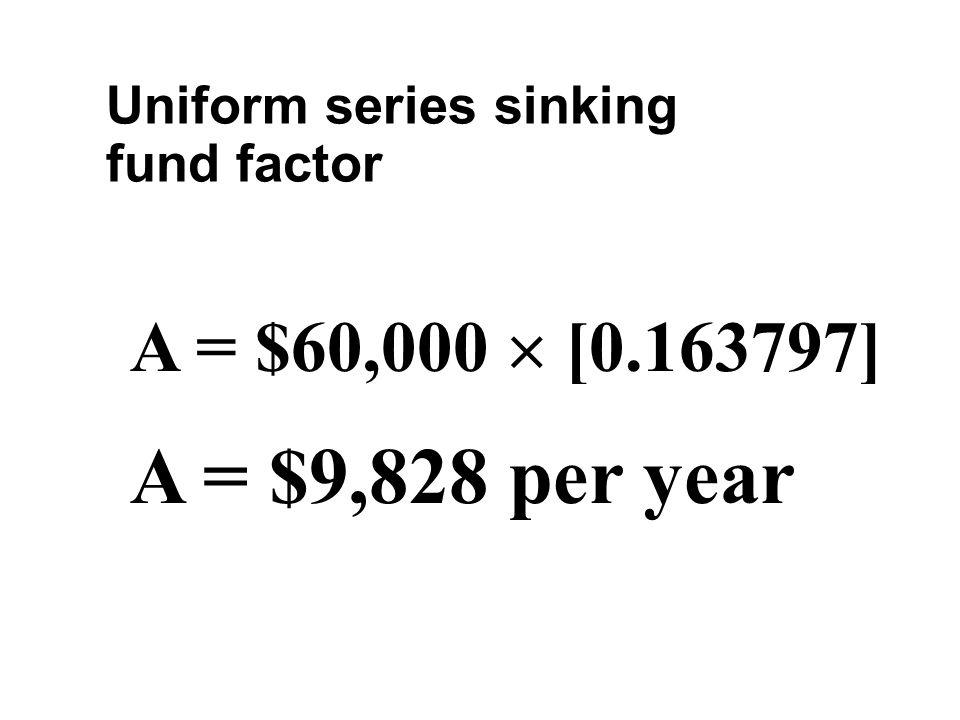 Uniform series sinking fund factor A = $60,000  [0.163797] A = $9,828 per year
