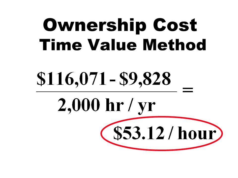 Ownership Cost Time Value Method
