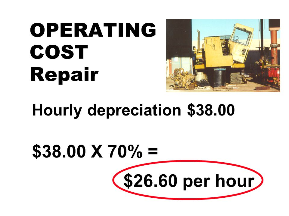 OPERATING COST Repair Hourly depreciation $38.00 $38.00 X 70% = $26.60 per hour
