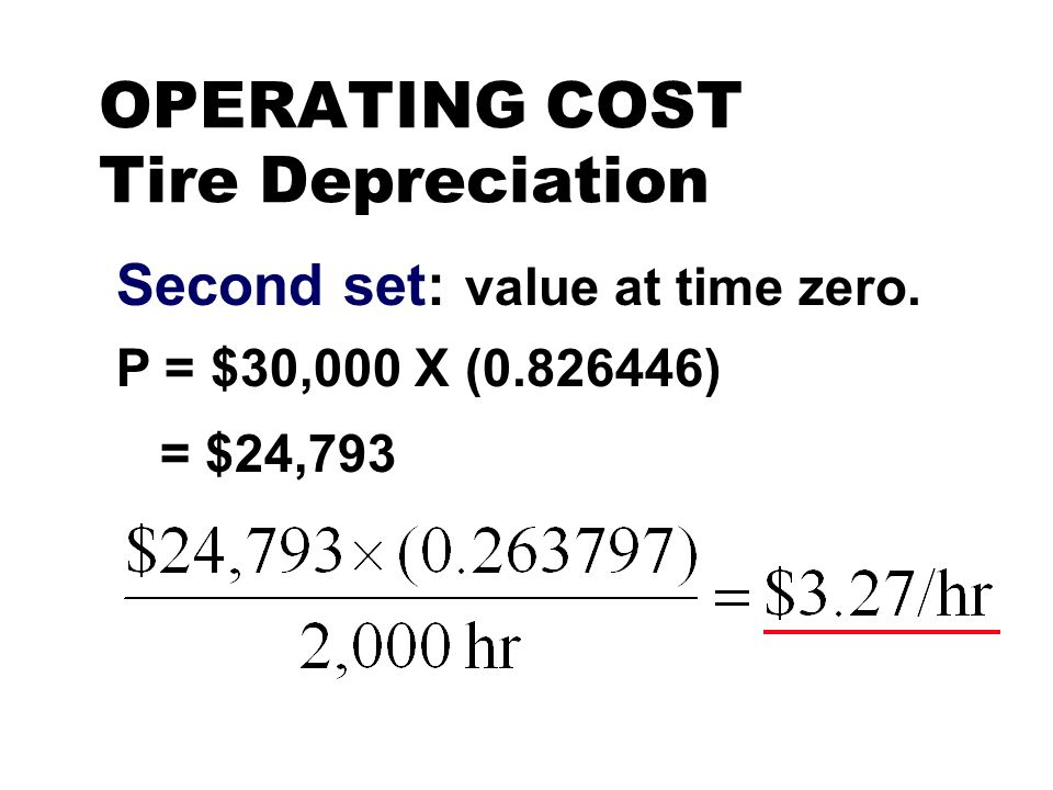 OPERATING COST Tire Depreciation Second set: value at time zero. P = $30,000 X (0.826446) = $24,793