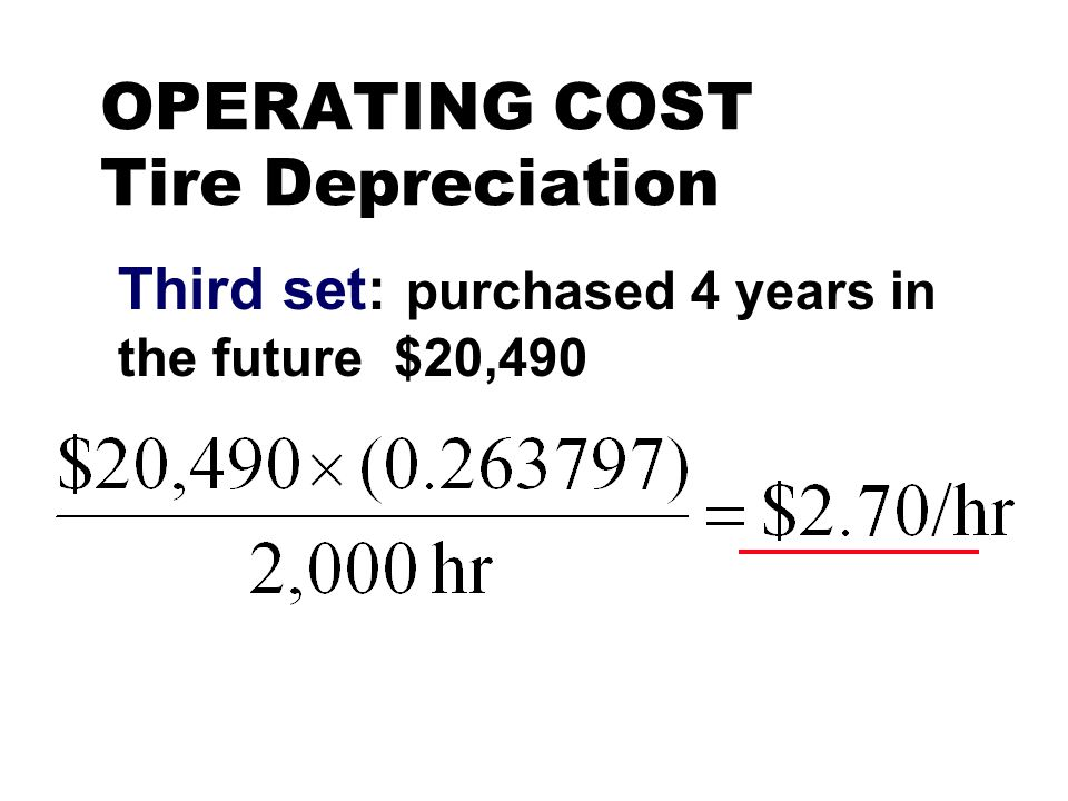 OPERATING COST Tire Depreciation Third set: purchased 4 years in the future $20,490