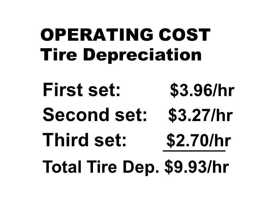 OPERATING COST Tire Depreciation First set: $3.96/hr Second set: $3.27/hr Third set: $2.70/hr Total Tire Dep.