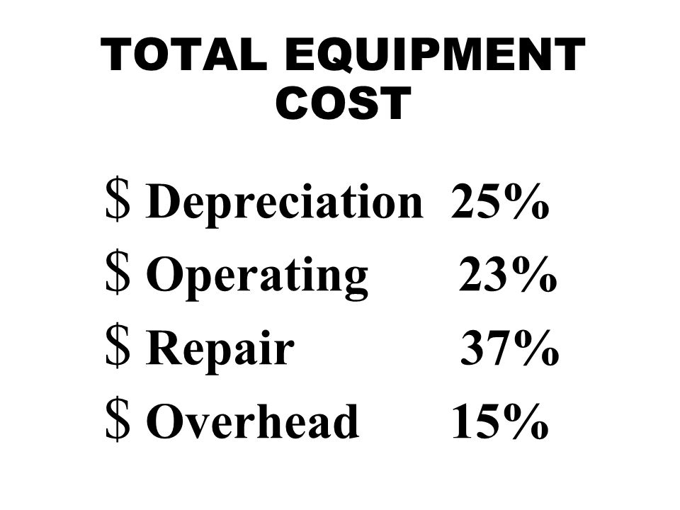 TOTAL EQUIPMENT COST $ Depreciation 25% $ Operating 23% $ Repair 37% $ Overhead 15%