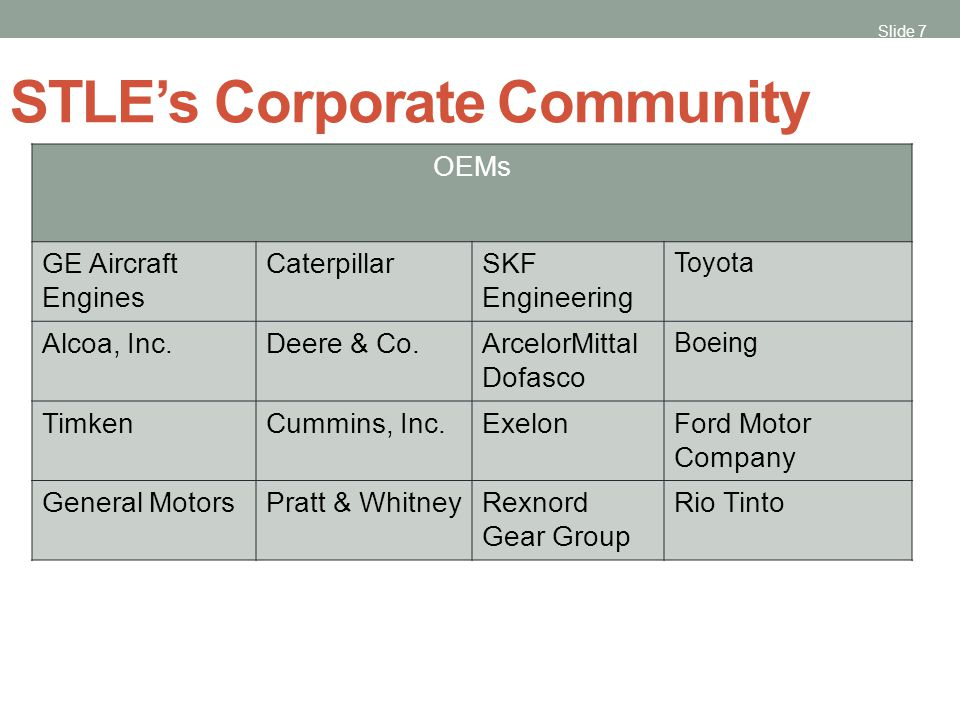 Slide 7 STLE's Corporate Community OEMs GE Aircraft Engines CaterpillarSKF Engineering Toyota Alcoa, Inc.Deere & Co.ArcelorMittal Dofasco Boeing TimkenCummins, Inc.ExelonFord Motor Company General MotorsPratt & WhitneyRexnord Gear Group Rio Tinto