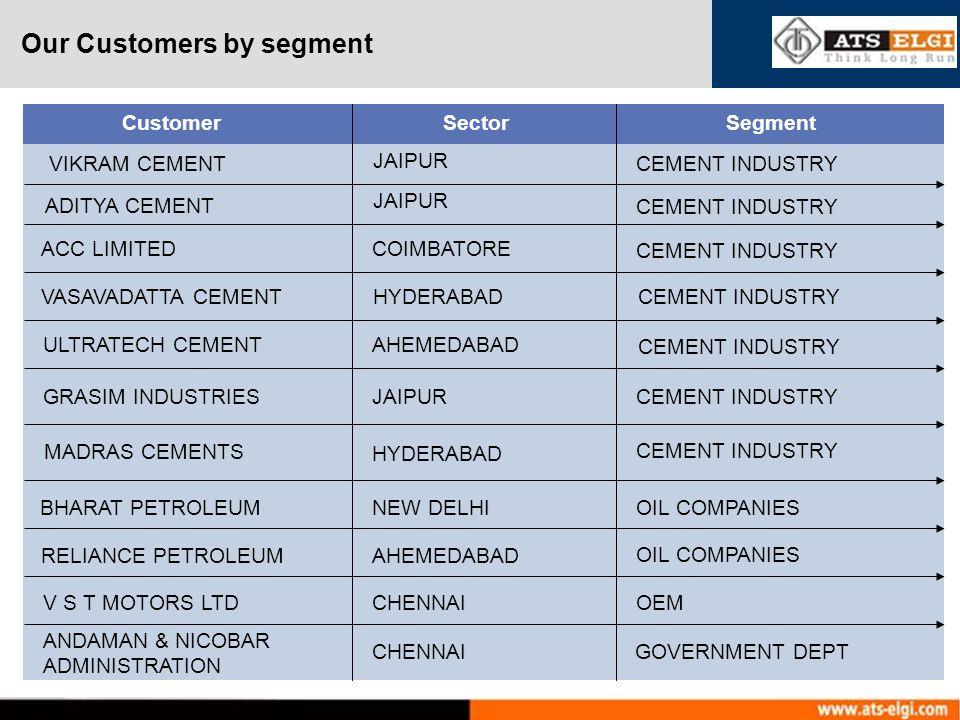 Our Customers by segment Customer Sector Segment VIKRAM CEMENT JAIPUR ADITYA CEMENT JAIPUR ACC LIMITEDCOIMBATORE VASAVADATTA CEMENTHYDERABAD ULTRATECH CEMENTAHEMEDABAD GRASIM INDUSTRIES JAIPUR MADRAS CEMENTS HYDERABAD CEMENT INDUSTRY BHARAT PETROLEUMOIL COMPANIES RELIANCE PETROLEUM OIL COMPANIES OEMV S T MOTORS LTDCHENNAI AHEMEDABAD NEW DELHI ANDAMAN & NICOBAR ADMINISTRATION CHENNAIGOVERNMENT DEPT
