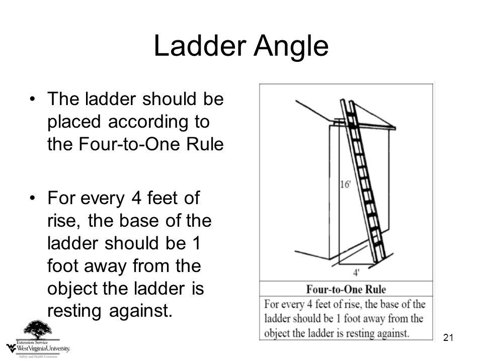 21 Ladder Angle The ladder should be placed according to the Four-to-One Rule For every 4 feet of rise, the base of the ladder should be 1 foot away from the object the ladder is resting against.