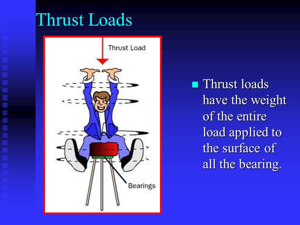 Thrust Loads Thrust loads have the weight of the entire load applied to the surface of all the bearing.