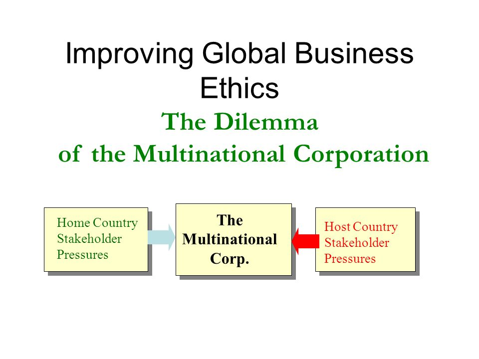 Improving Global Business Ethics The Multinational Corp.