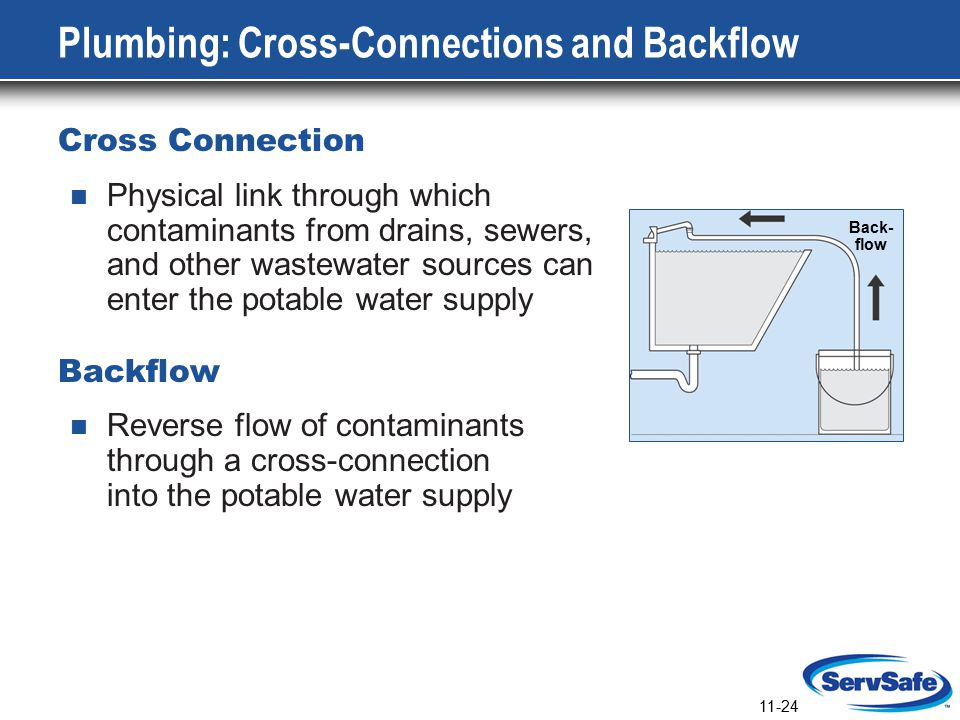 11-24 Plumbing: Cross-Connections and Backflow Cross Connection Physical link through which contaminants from drains, sewers, and other wastewater sources can enter the potable water supply Backflow Reverse flow of contaminants through a cross-connection into the potable water supply Back- flow