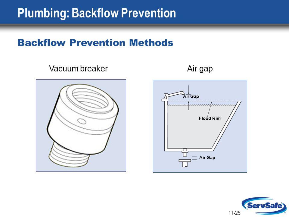 11-25 Plumbing: Backflow Prevention Vacuum breaker Backflow Prevention Methods Air gap Air Gap Flood Rim Air Gap