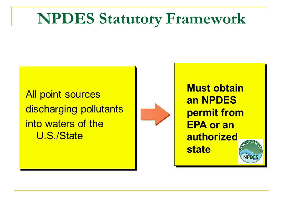 All point sources discharging pollutants into waters of the U.S./State Must obtain an NPDES permit from EPA or an authorized state NPDES Statutory Framework