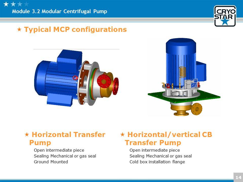 14 Module 3.2 Modular Centrifugal Pump Typical MCP configurations Horizontal Transfer Pump Open intermediate piece Sealing Mechanical or gas seal Grou