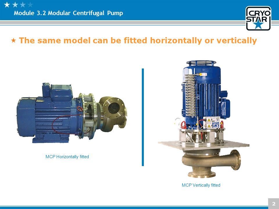 2 Module 3.2 Modular Centrifugal Pump The same model can be fitted horizontally or vertically MCP Horizontally fitted MCP Vertically fitted
