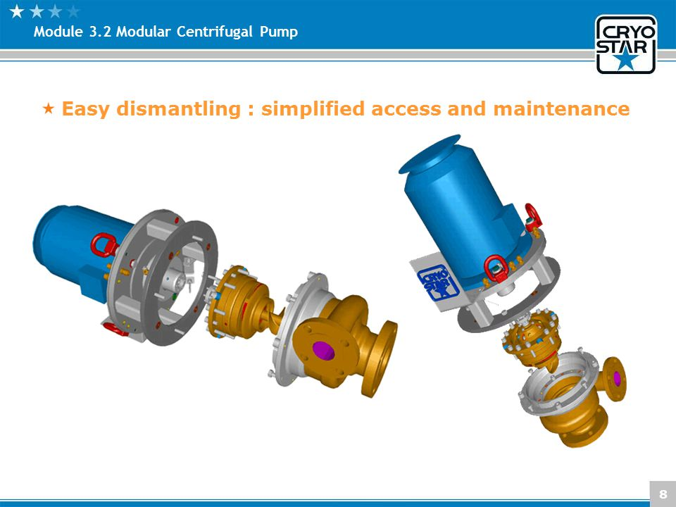 8 Module 3.2 Modular Centrifugal Pump Easy dismantling : simplified access and maintenance