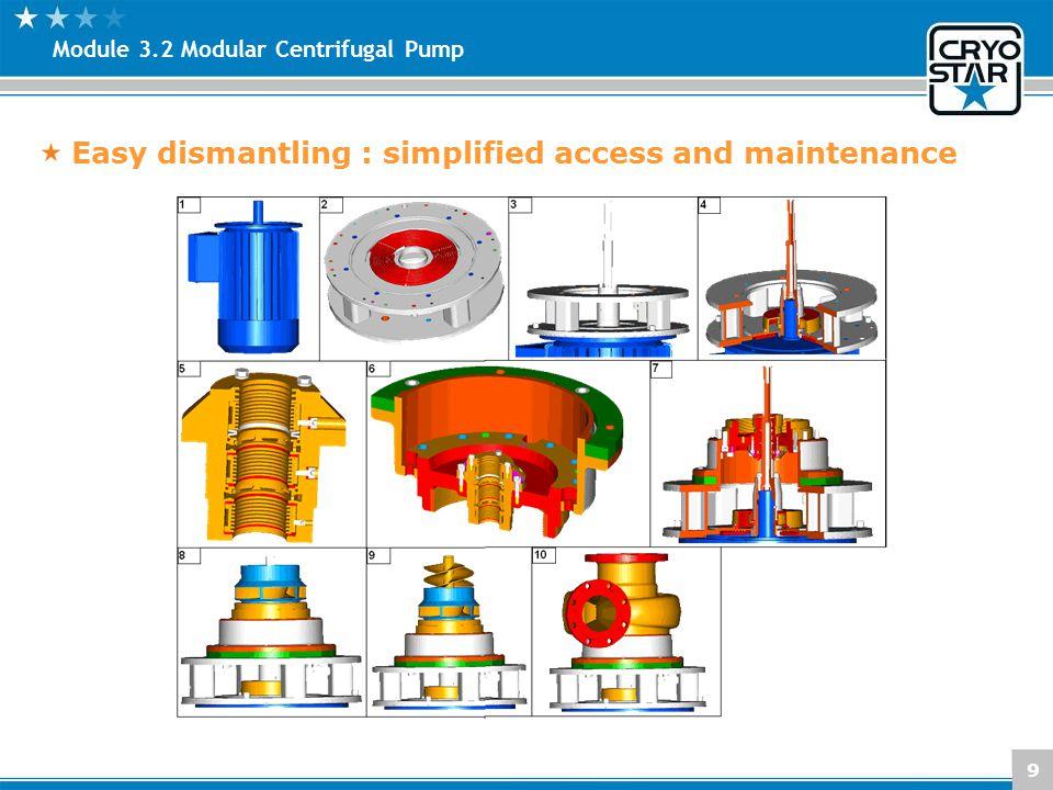 10 Module 3.2 Modular Centrifugal Pump MCP with Mechanical seal