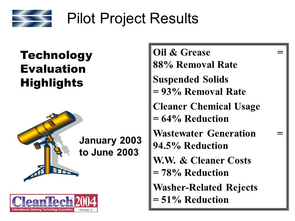 Technology Evaluation Highlights Oil & Grease = 88% Removal Rate Suspended Solids = 93% Removal Rate Cleaner Chemical Usage = 64% Reduction Wastewater Generation = 94.5% Reduction W.W.