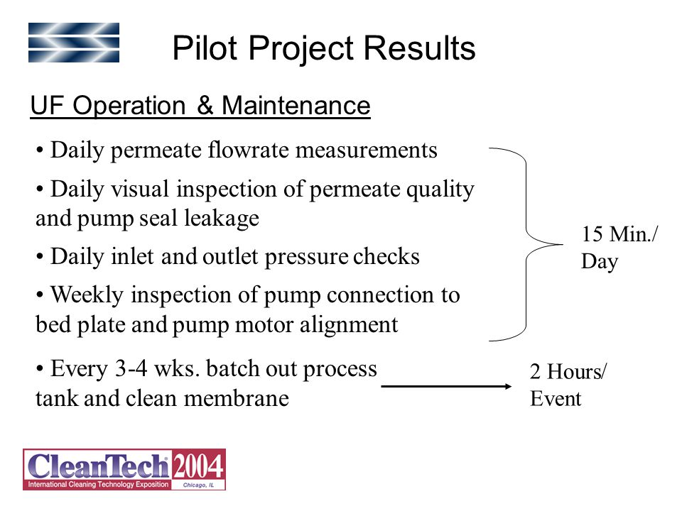 Pilot Project Results UF Operation & Maintenance Daily permeate flowrate measurements Daily visual inspection of permeate quality and pump seal leakage Daily inlet and outlet pressure checks Weekly inspection of pump connection to bed plate and pump motor alignment Every 3-4 wks.