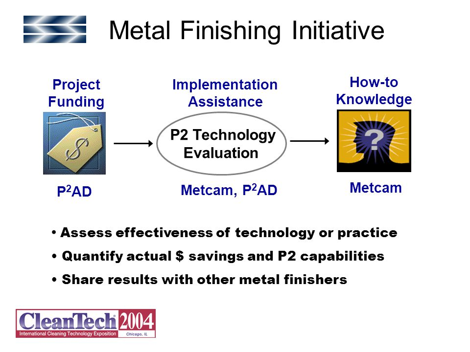P2 Technology Evaluation Project Funding Implementation Assistance How-to Knowledge P 2 AD Metcam, P 2 AD Metcam Assess effectiveness of technology or practice Quantify actual $ savings and P2 capabilities Share results with other metal finishers Metal Finishing Initiative