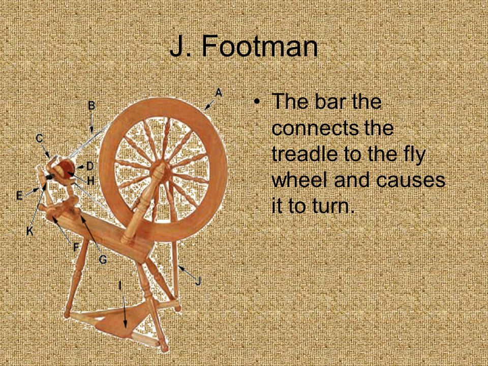 J. Footman The bar the connects the treadle to the fly wheel and causes it to turn.