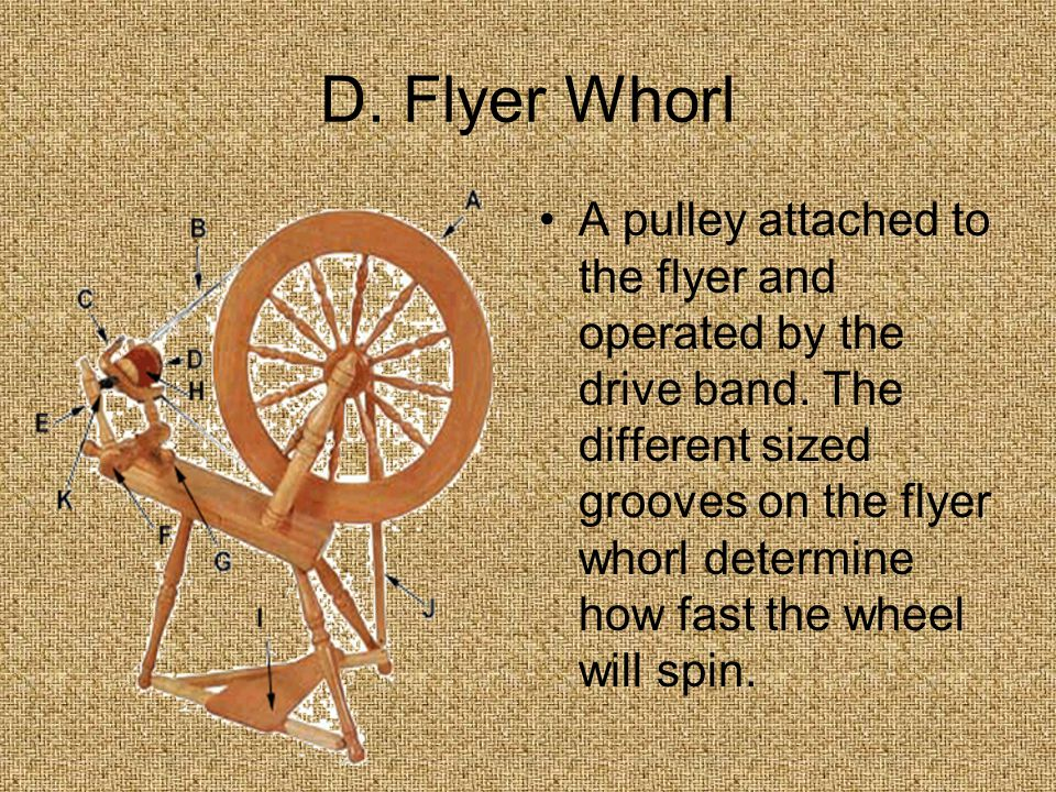 D. Flyer Whorl A pulley attached to the flyer and operated by the drive band.