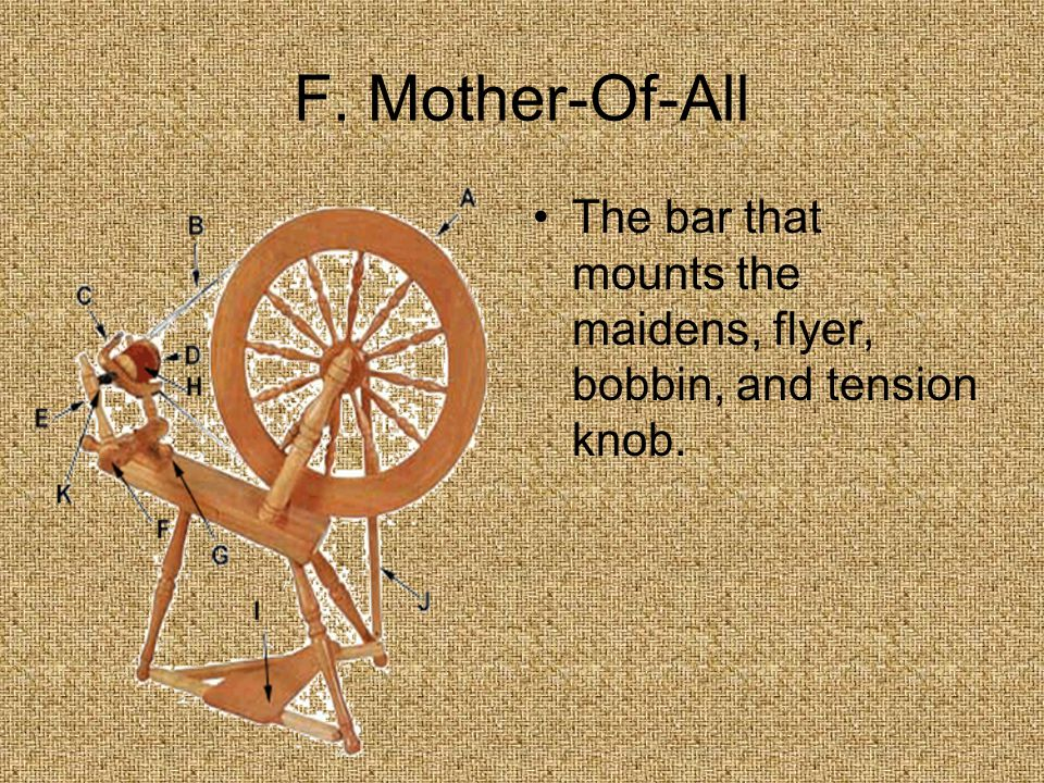 F. Mother-Of-All The bar that mounts the maidens, flyer, bobbin, and tension knob.