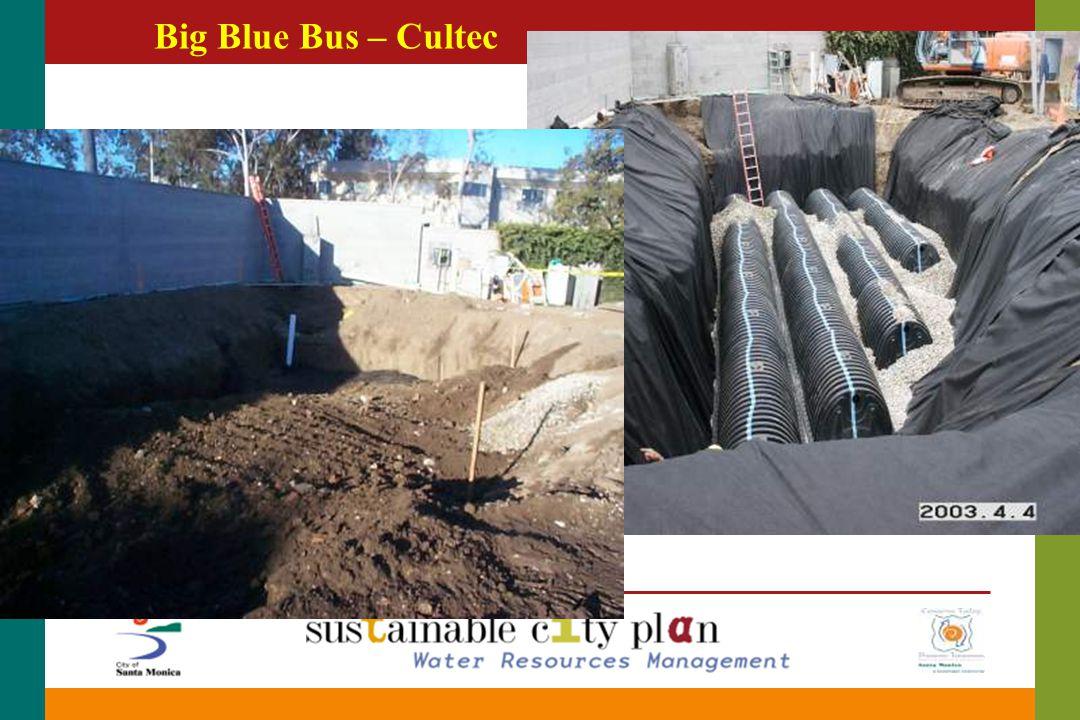 Big Blue Bus – Cultec