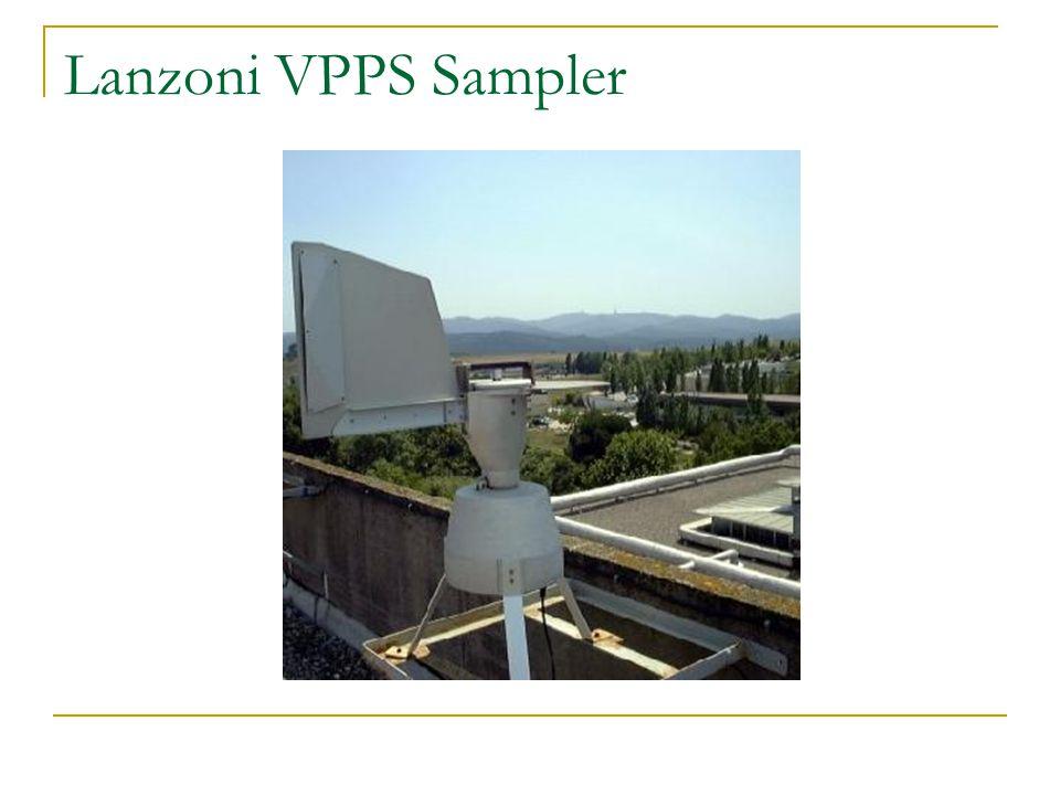 Lanzoni VPPS Sampler
