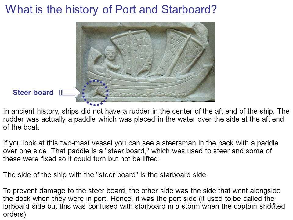 16 In ancient history, ships did not have a rudder in the center of the aft end of the ship.