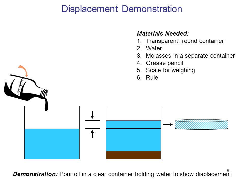 9 Displacement Demonstration Demonstration: Pour oil in a clear container holding water to show displacement Materials Needed: 1.Transparent, round container 2.Water 3.Molasses in a separate container 4.Grease pencil 5.Scale for weighing 6.Rule Molasses