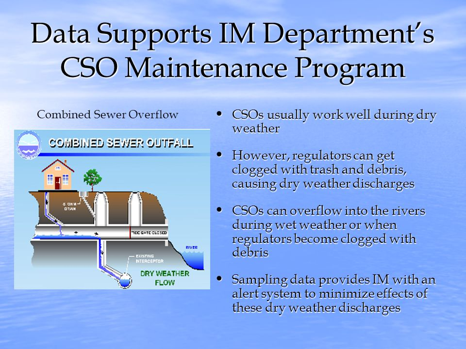 Data Supports IM Department's CSO Maintenance Program CSOs usually work well during dry weather CSOs usually work well during dry weather However, regulators can get clogged with trash and debris, causing dry weather discharges However, regulators can get clogged with trash and debris, causing dry weather discharges CSOs can overflow into the rivers during wet weather or when regulators become clogged with debris CSOs can overflow into the rivers during wet weather or when regulators become clogged with debris Sampling data provides IM with an alert system to minimize effects of these dry weather discharges Sampling data provides IM with an alert system to minimize effects of these dry weather discharges Combined Sewer Overflow