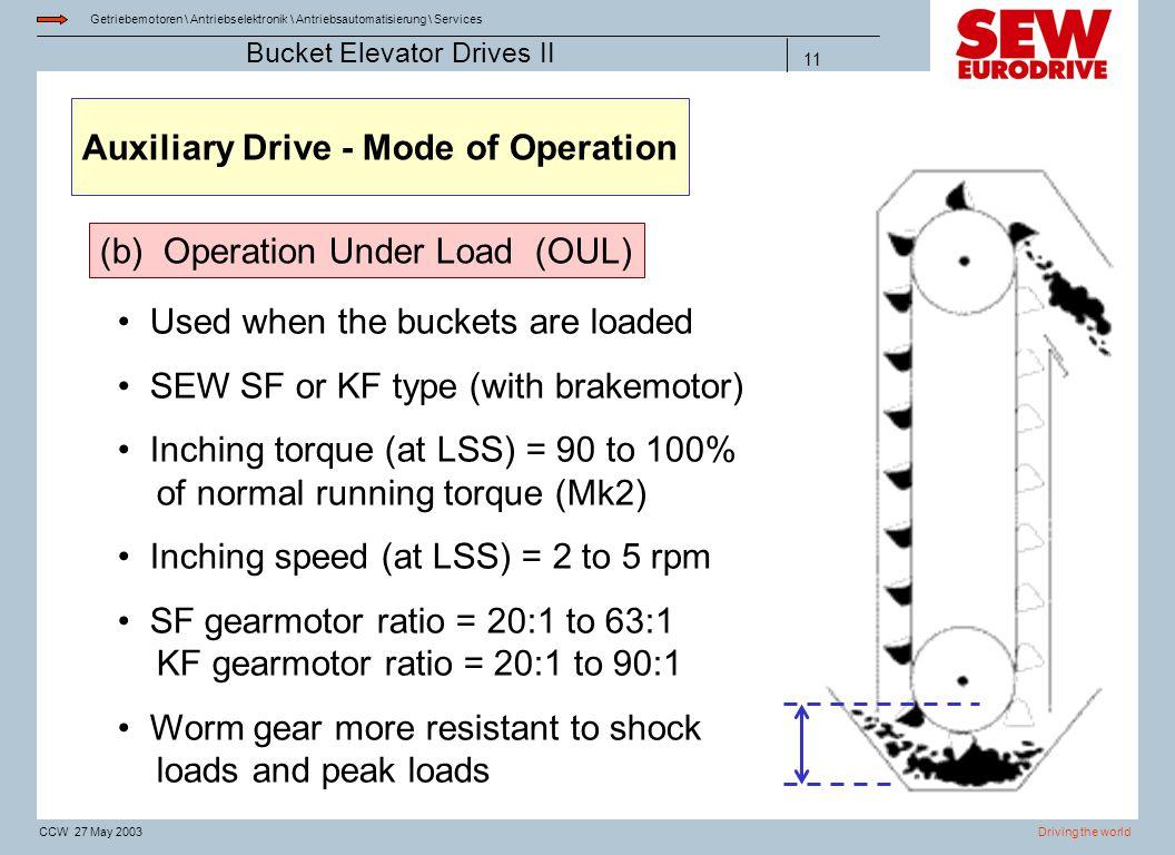 Getriebemotoren \ Antriebselektronik \ Antriebsautomatisierung \ Services Driving the worldCCW 27 May 2003 Bucket Elevator Drives II 11 Auxiliary Driv