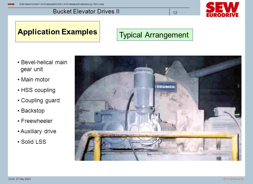Getriebemotoren \ Antriebselektronik \ Antriebsautomatisierung \ Services Driving the worldCCW 27 May 2003 Bucket Elevator Drives II 12 Application Ex