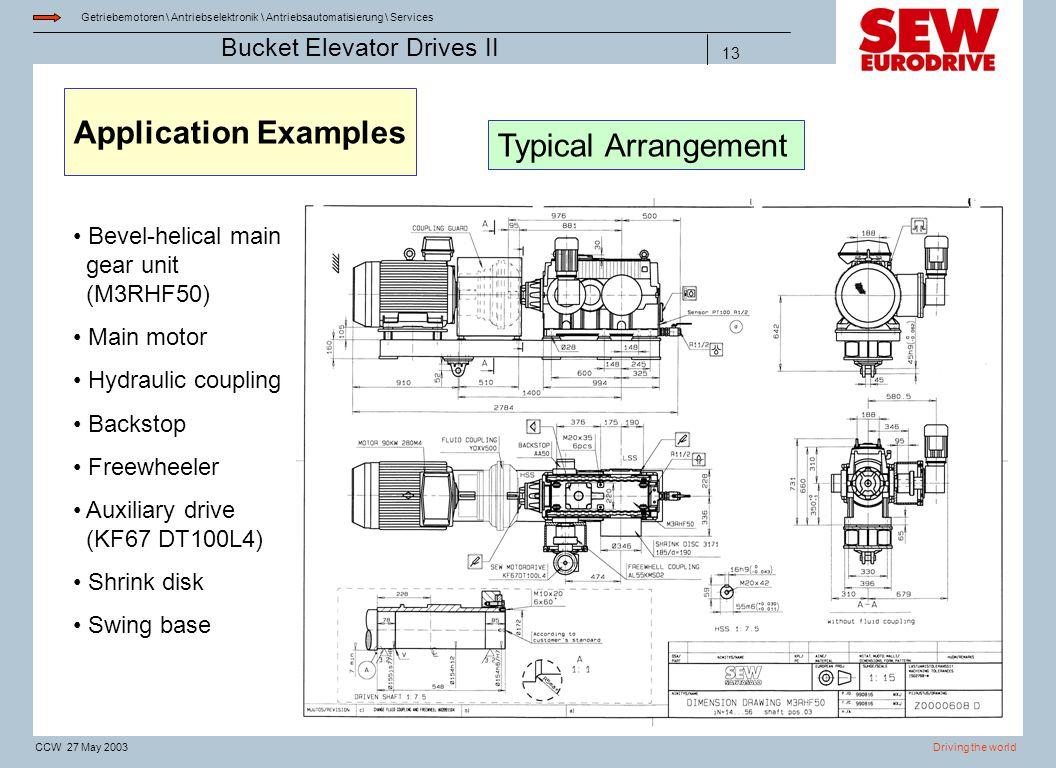 Getriebemotoren \ Antriebselektronik \ Antriebsautomatisierung \ Services Driving the worldCCW 27 May 2003 Bucket Elevator Drives II 13 Application Ex