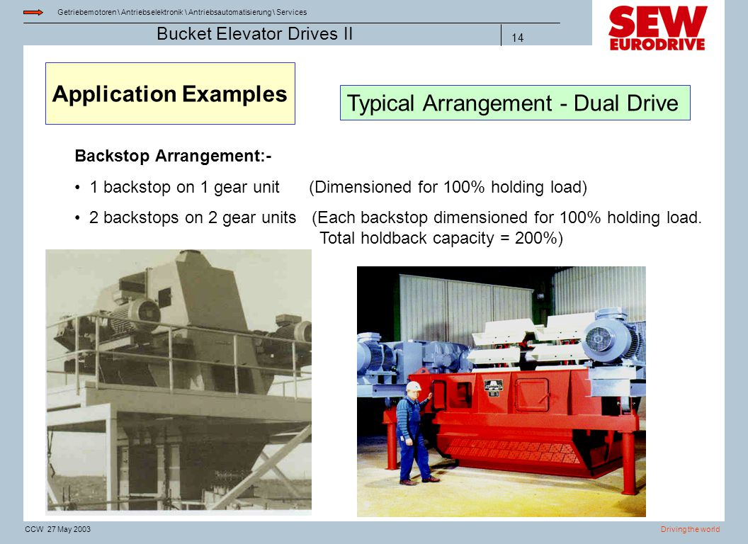 Getriebemotoren \ Antriebselektronik \ Antriebsautomatisierung \ Services Driving the worldCCW 27 May 2003 Bucket Elevator Drives II 14 Application Ex