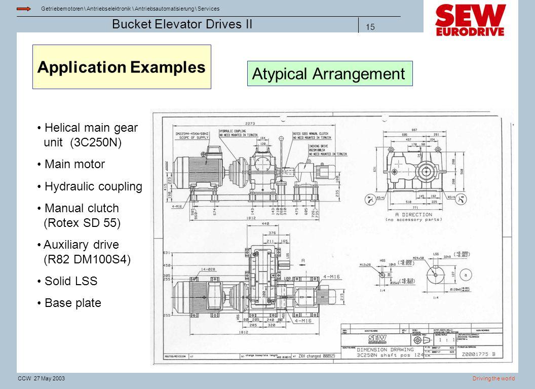 Getriebemotoren \ Antriebselektronik \ Antriebsautomatisierung \ Services Driving the worldCCW 27 May 2003 Bucket Elevator Drives II 15 Application Ex