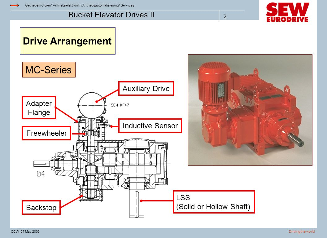 Getriebemotoren \ Antriebselektronik \ Antriebsautomatisierung \ Services Driving the worldCCW 27 May 2003 Bucket Elevator Drives II 13 Application Examples Bevel-helical main gear unit (M3RHF50) Main motor Hydraulic coupling Backstop Freewheeler Auxiliary drive (KF67 DT100L4) Shrink disk Swing base Typical Arrangement